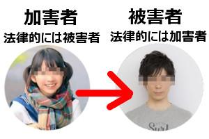 女子中学生援交_図2